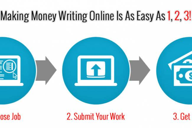 Part-Time Writing Jobs