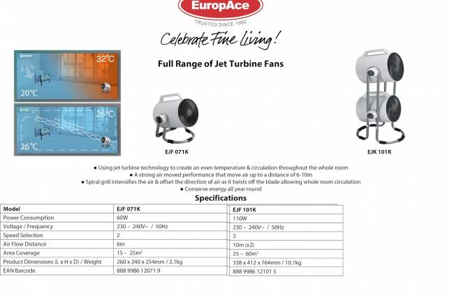EuropAce Jet Turbine Fan (EJF 101K Twin Head) ENERGY SAVING